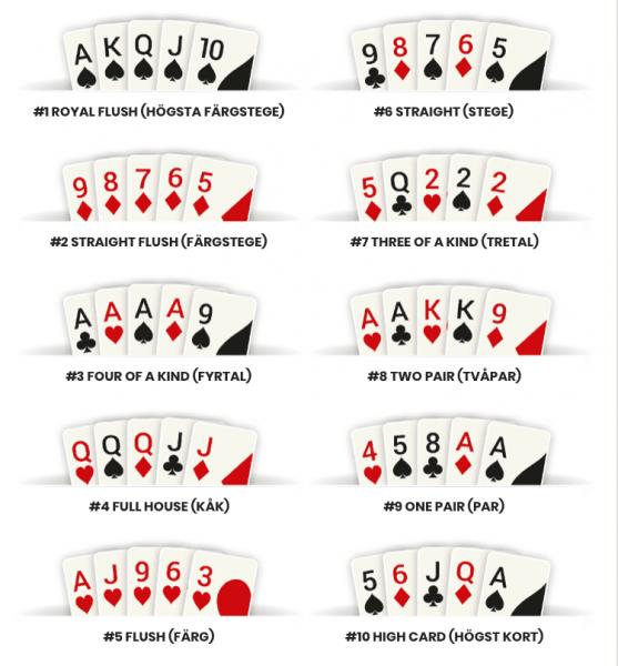 Pokerhänder